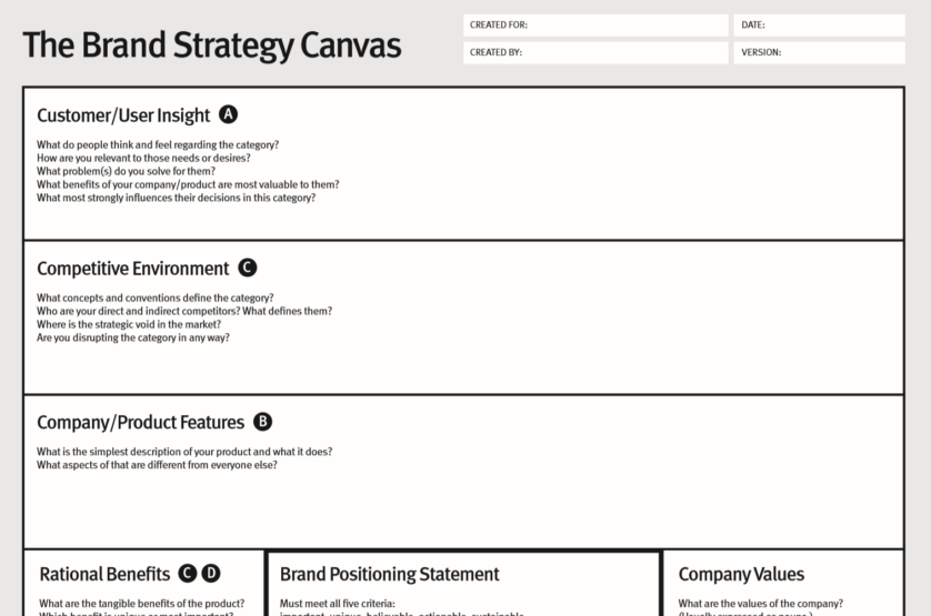 Brand Strategy Canvas
