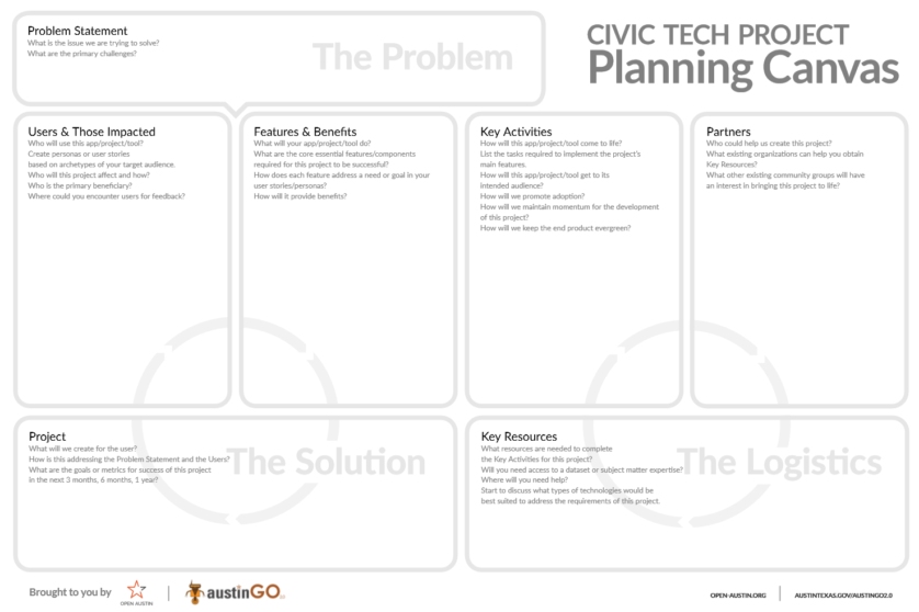 Civic Tech Project Planning Canvas