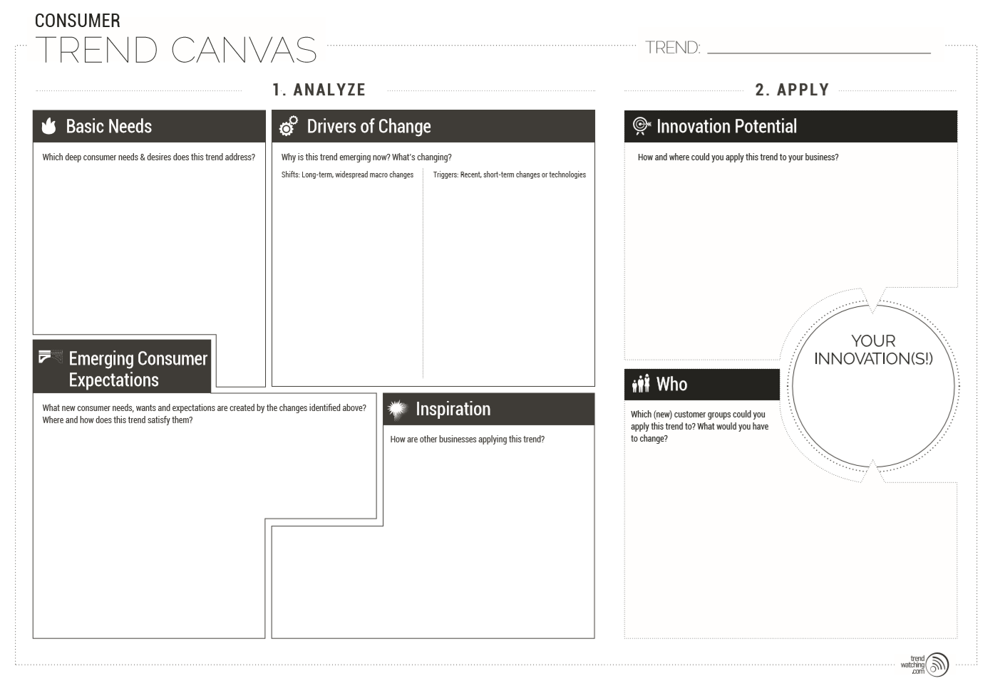 Consumer Trends Canvas