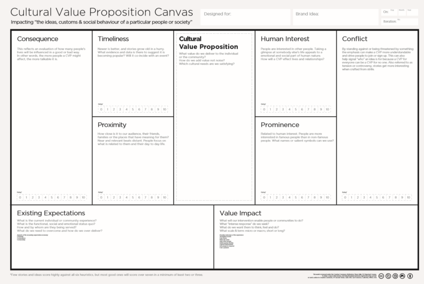 Cultural Value Proposition Canvas