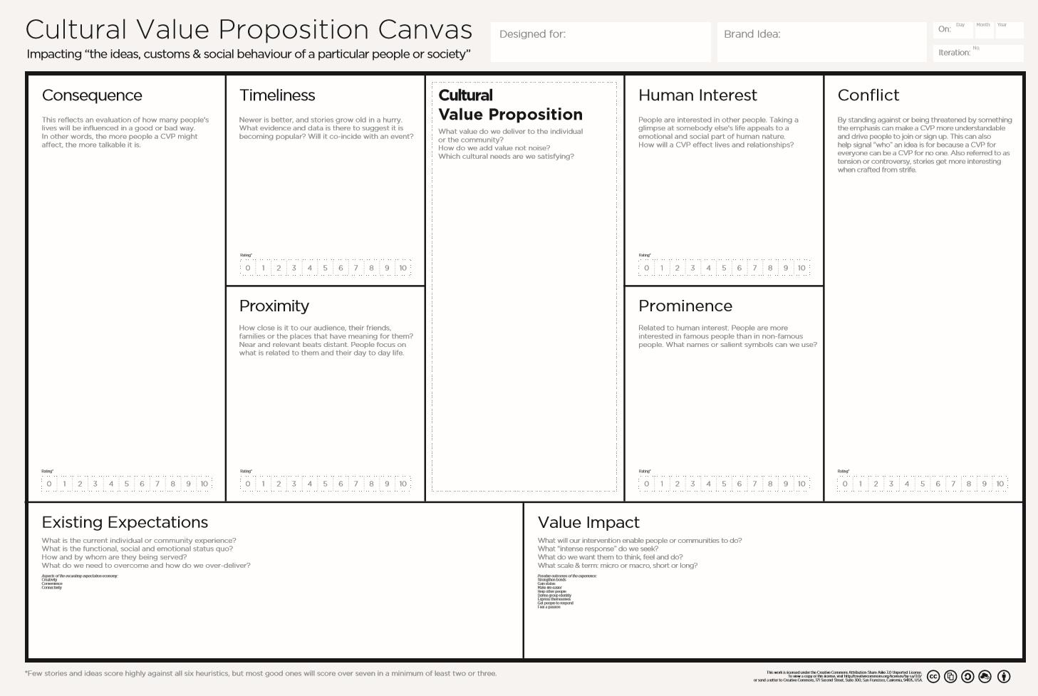 Cultural Value Proposition Canvas