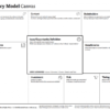 Digital Policy Model Canvas