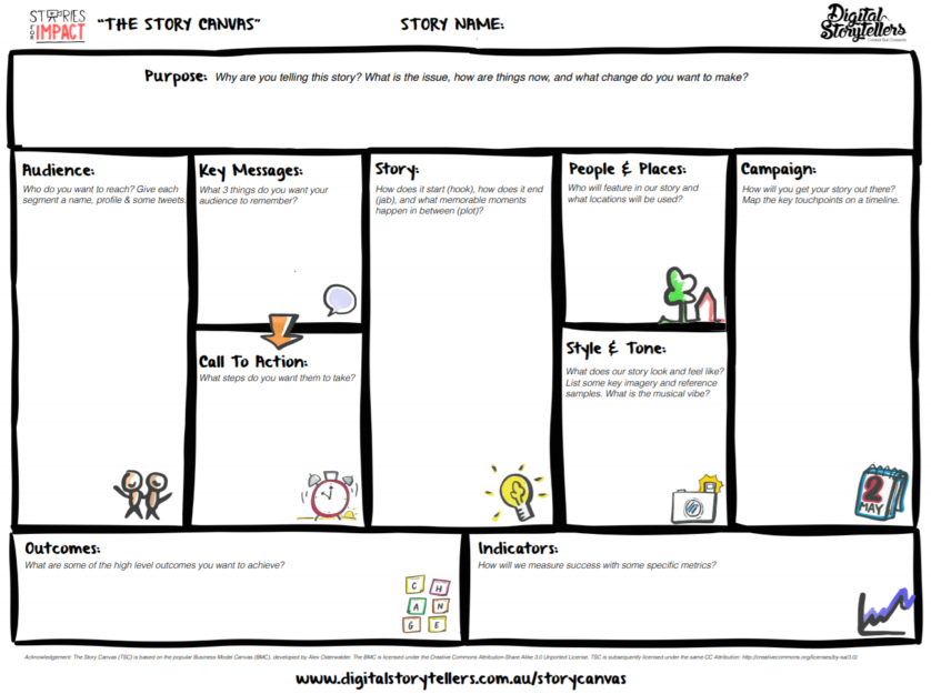 Digital Storytellers Story Canvas