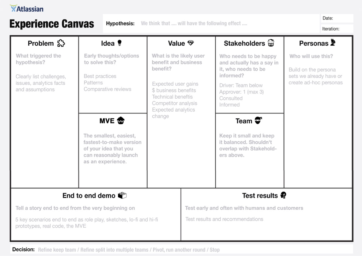 The Experience Canvas