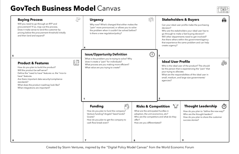 GovTech Business Model Canvas