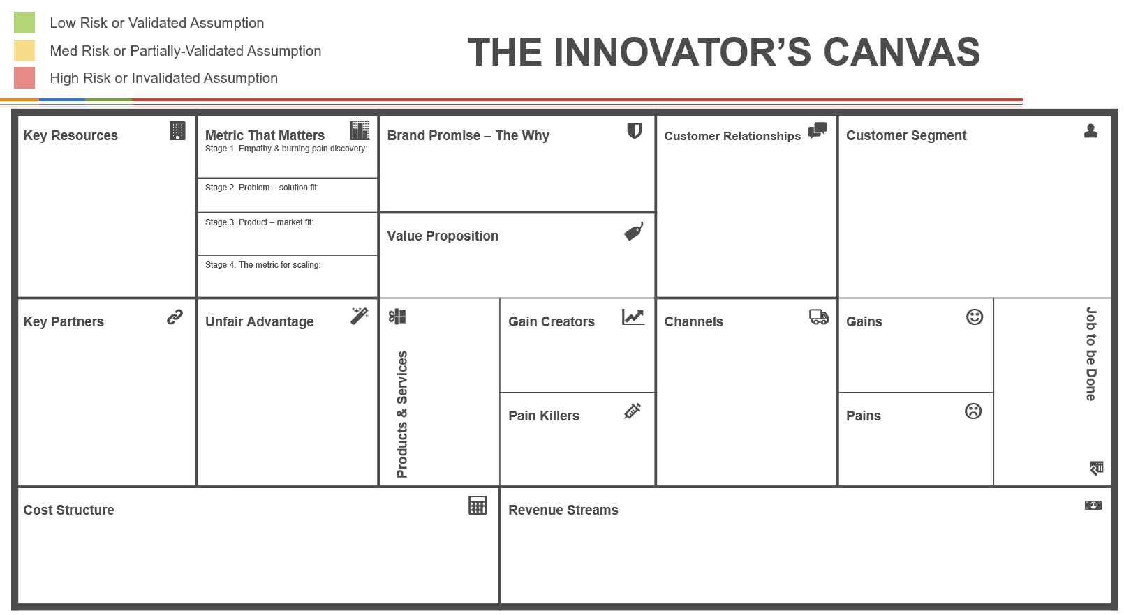 the Innovators canvas