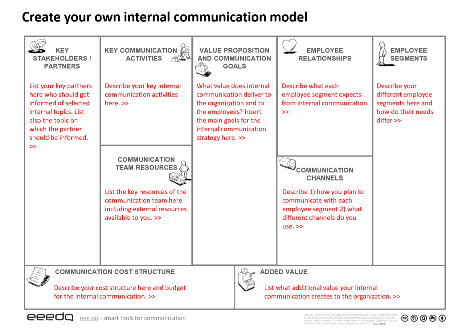 Internal Communication Canvas