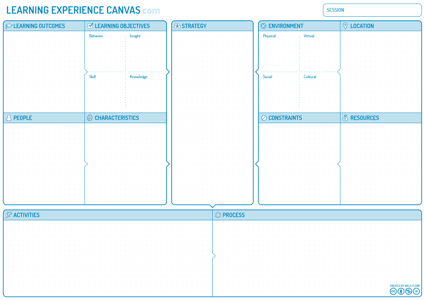 Learning Experience Canvas