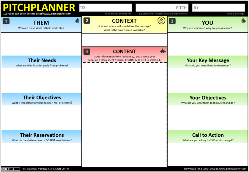 Pitch Planner Canvas
