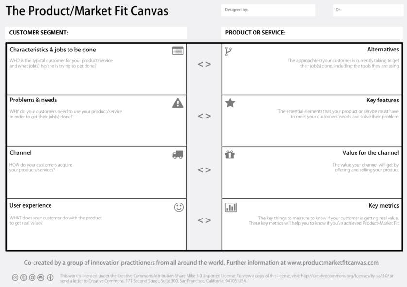 Product Market Fit Canvas