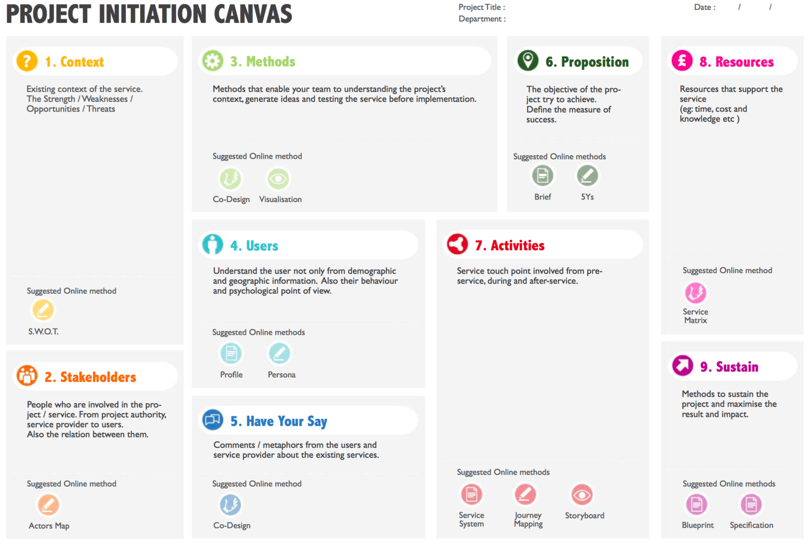 Project Initiation Canvas