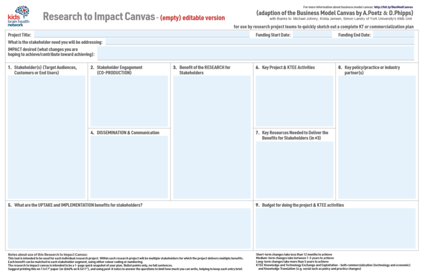 Research to Impact Canvas
