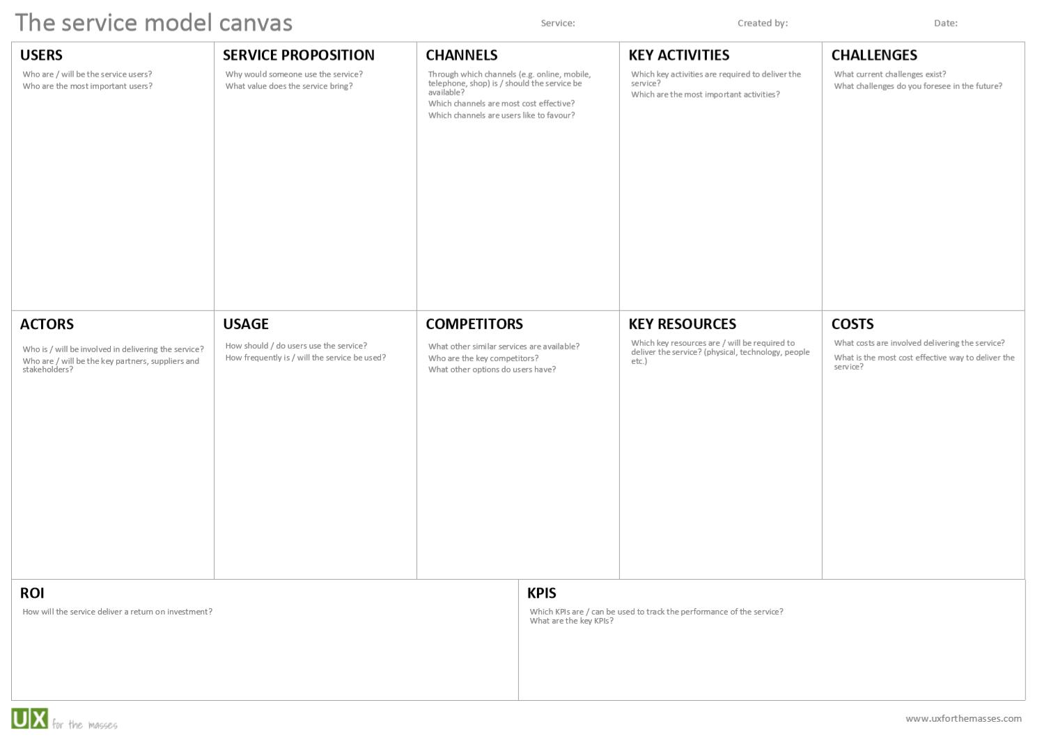 Service Model Canvas