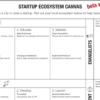 Startup Ecosystem Canvas