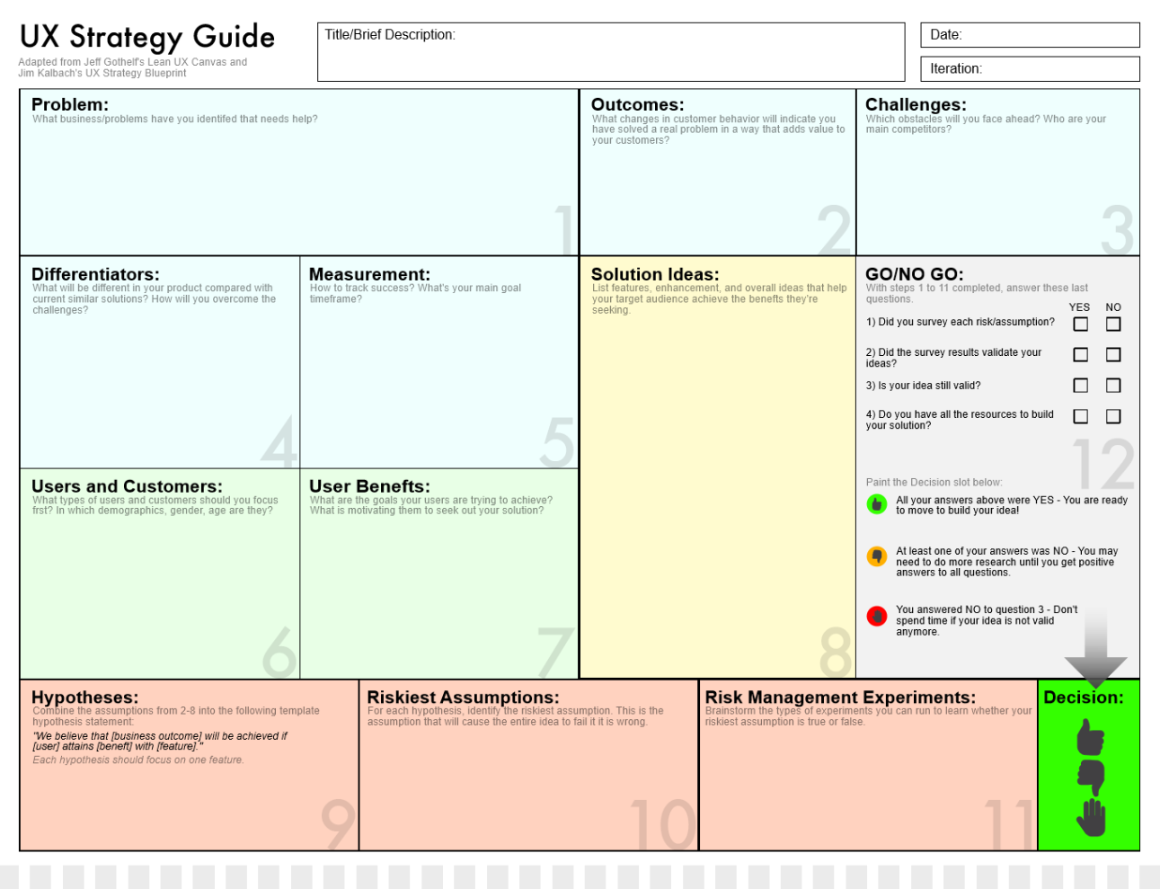 UX Strategy Canvas