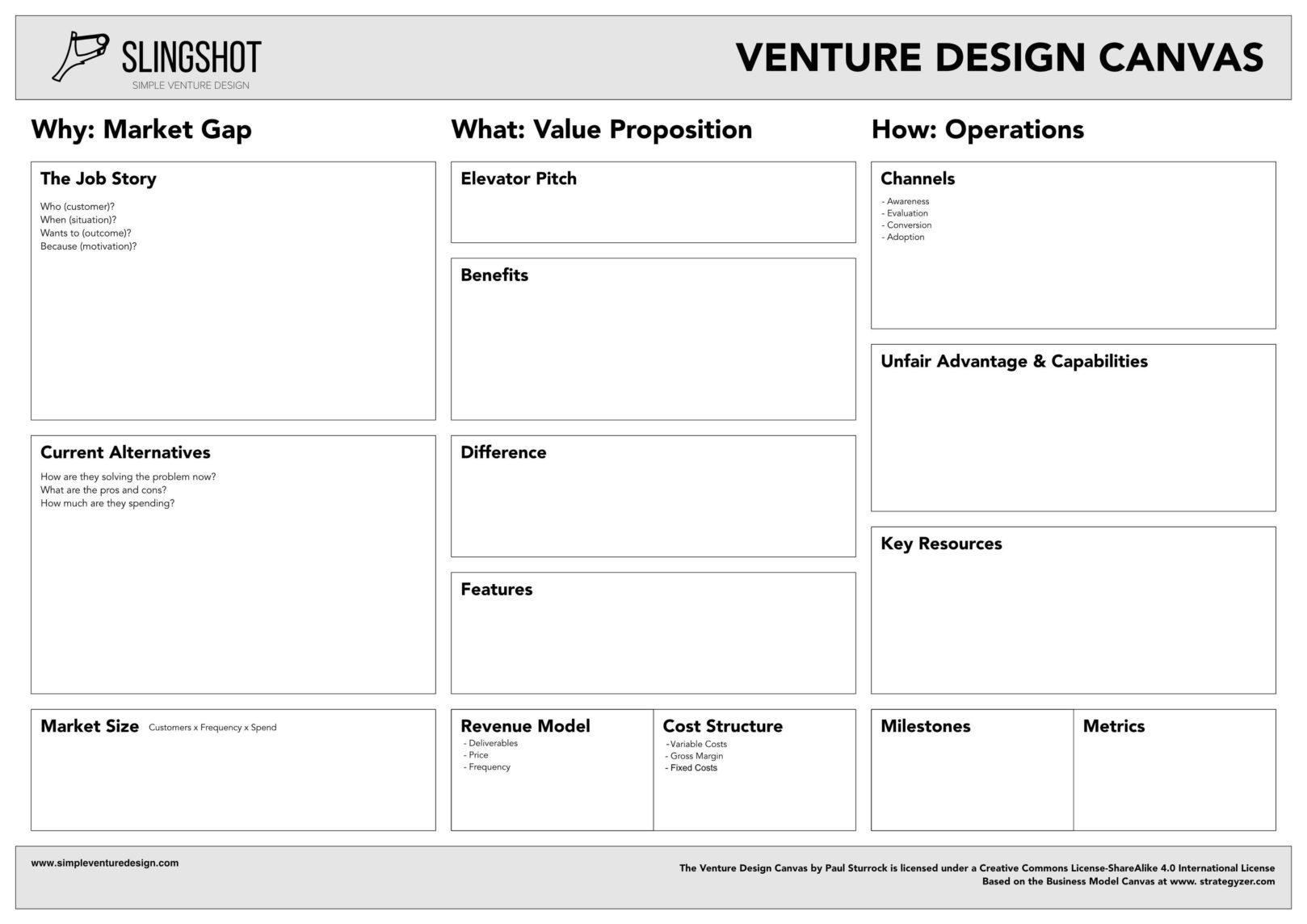Venture Design Canvas