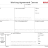 Team Working Agreement Canvas