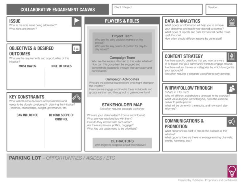 The Collaborative Engagement Canvas