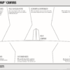 Context Map Canvas