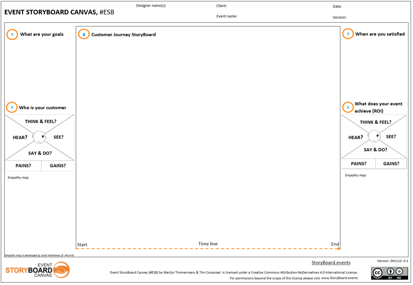 event storyboard canvas