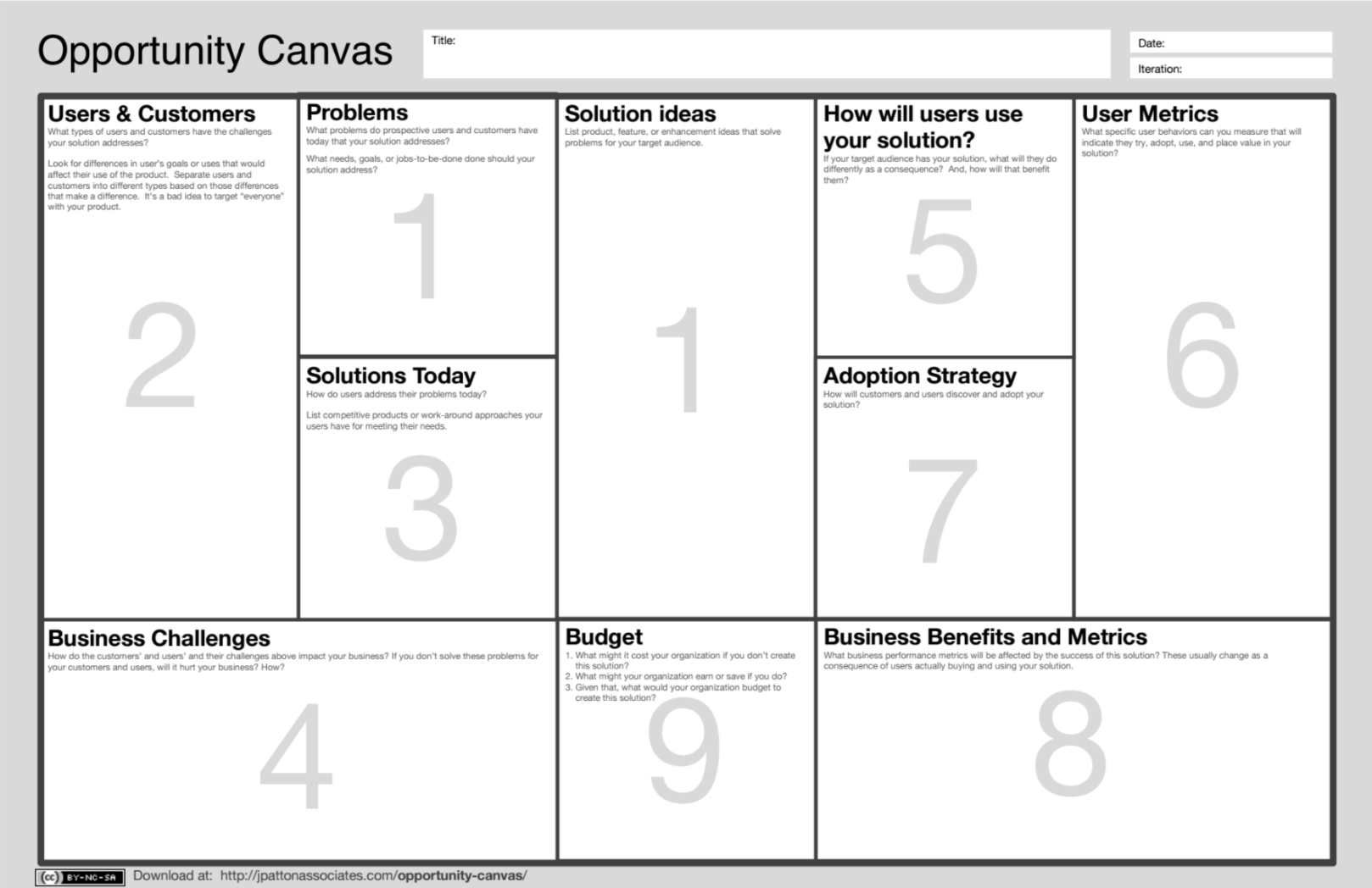 Opportunity Canvas