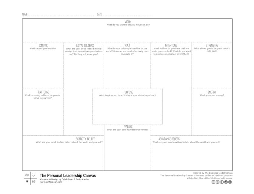 Personal Leadership Canvas