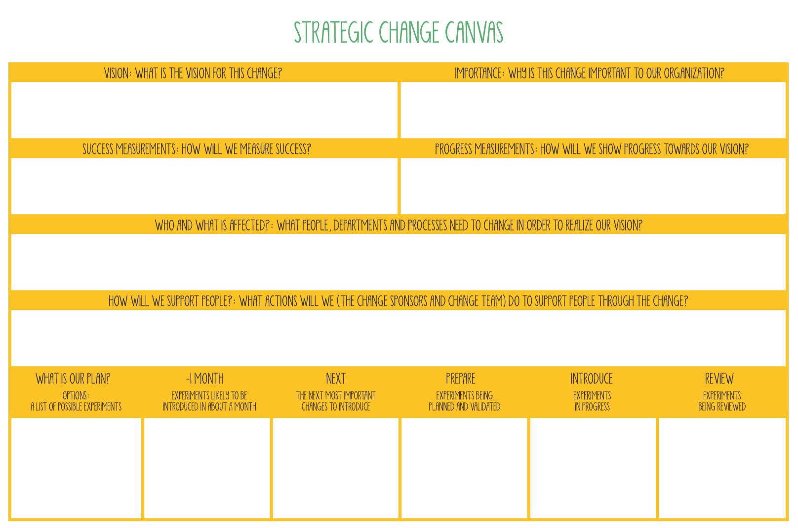 Strategic Lean Change Canvas