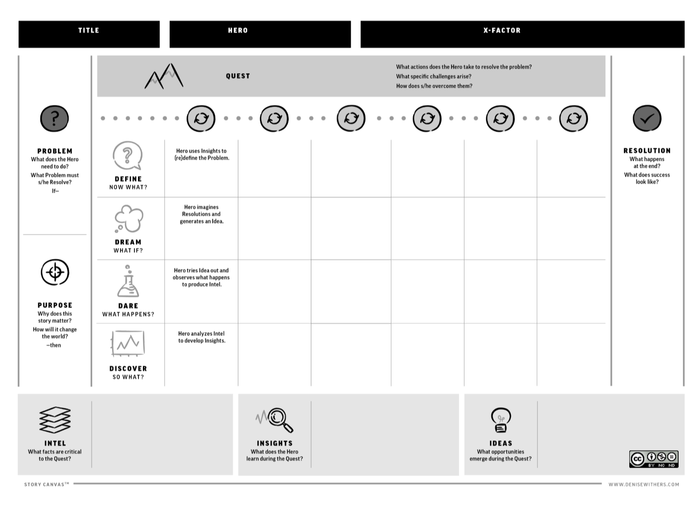 Story Canvas