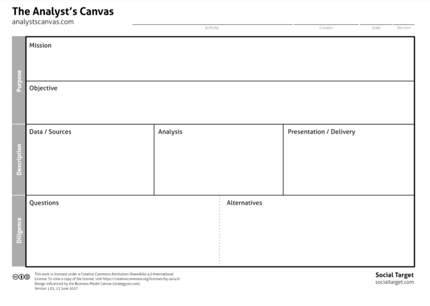 The Analyst Canvas