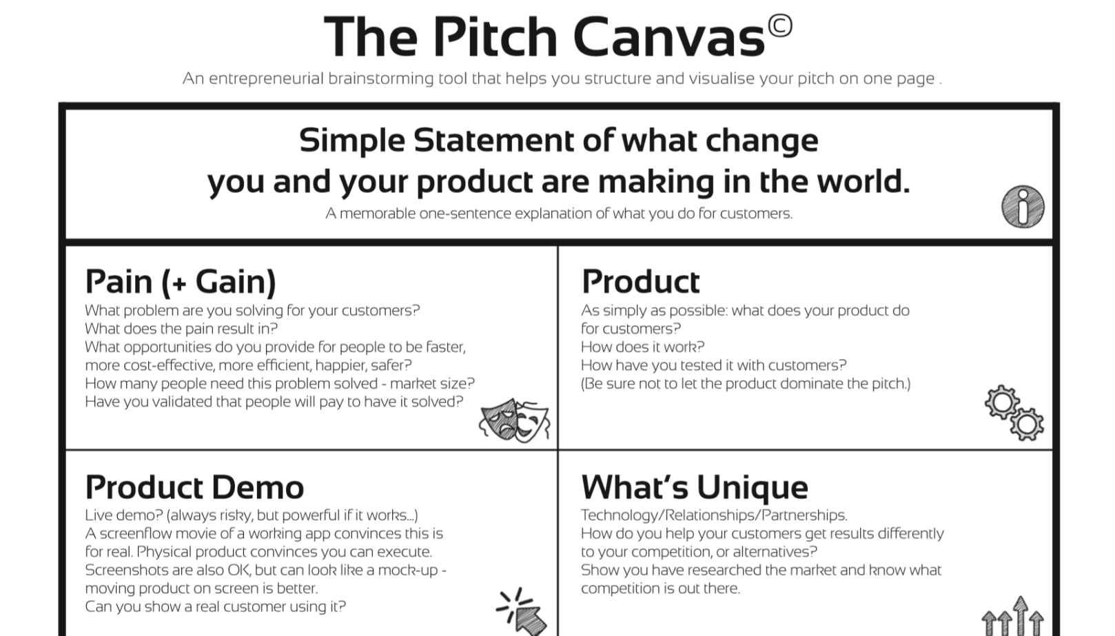 The Pitch Canvas